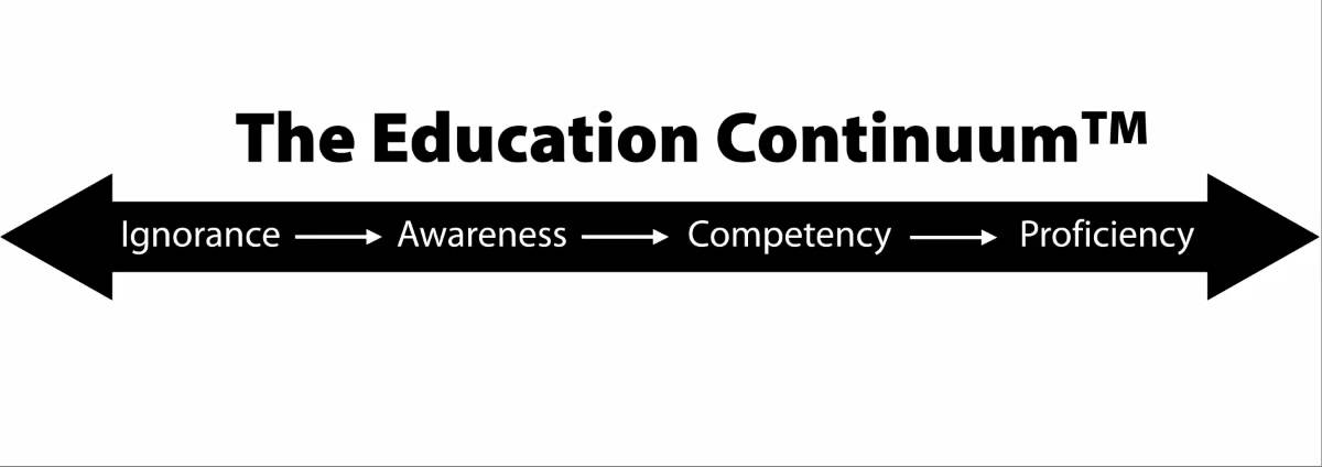 The Education Continuum